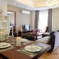 APARTMENT FOR RENT [IN BEUNG KENG KORNG 1]